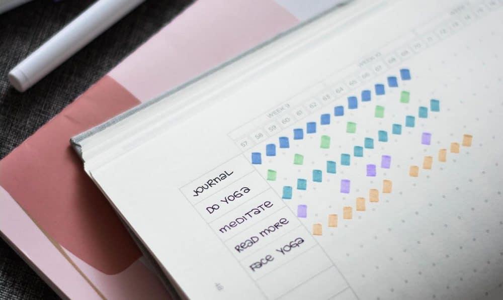 A Simple Habit Tracker