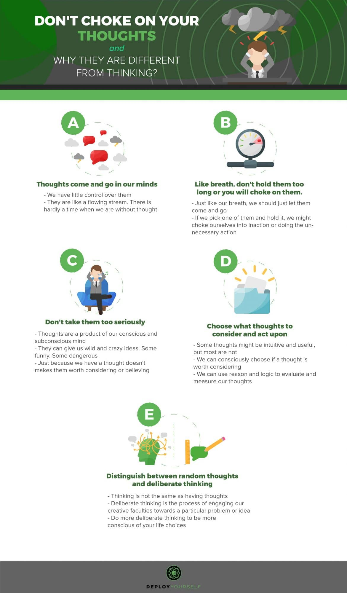Infographic - Why We Must Be Careful Not To Choke On Your Thoughts? And How Our Thoughts Are Different From Deliberate Thinking?