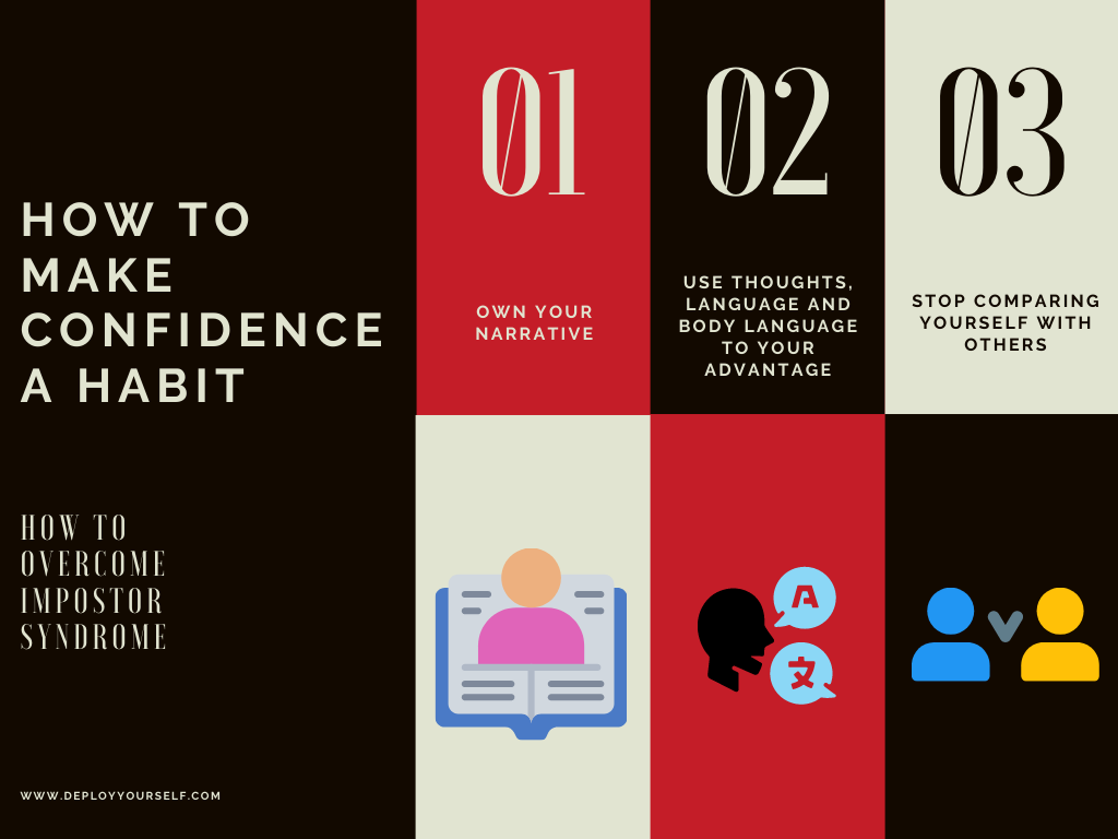How To Make Confidence A Habit?