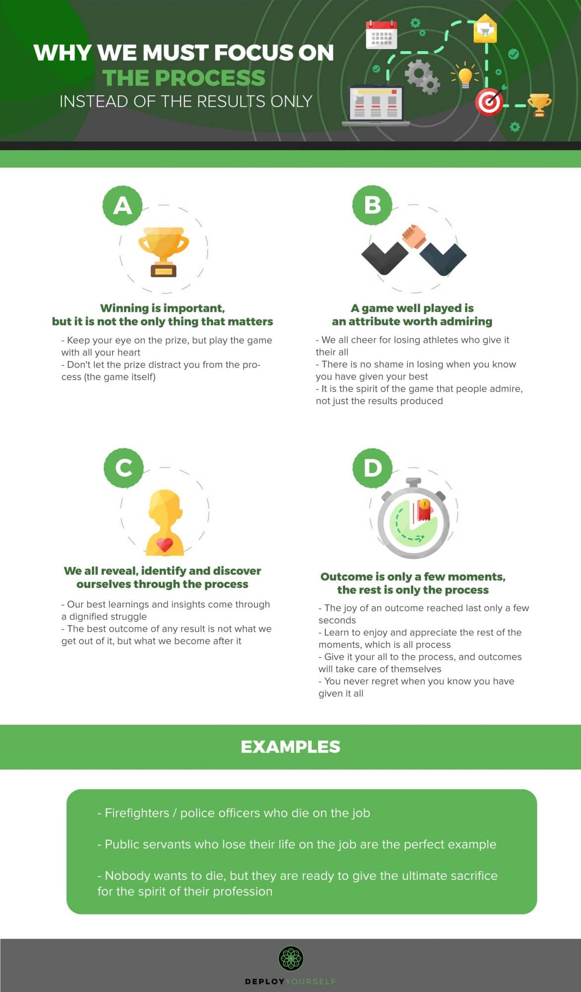 Infographic - Journey vs Destination, Process vs Results