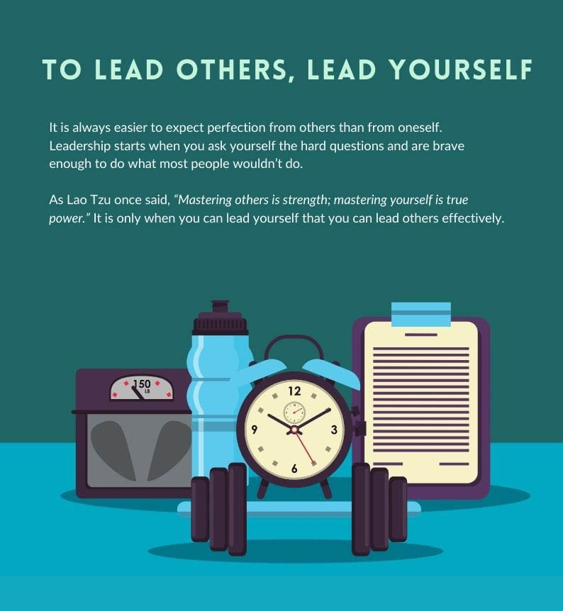 Lead Yourself First - The Most Important Leadership Quality