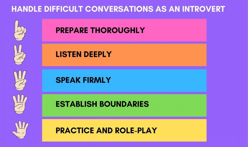 How To Communicate and Handle Difficult Conversations as an Introvert